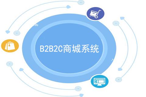 B2B2C商城系统