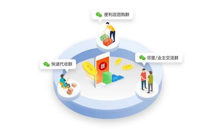 武汉疫情:盘点那些社团团购优秀企业
